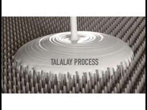 Latex International Talalay Latex Information
