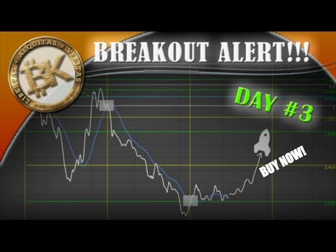 BREAKOUT ALERT! ⭐  Cryptocurrency Analysis Dec 4 2017 | Bitcoin Price 11K USD | Crypto Trading LTC