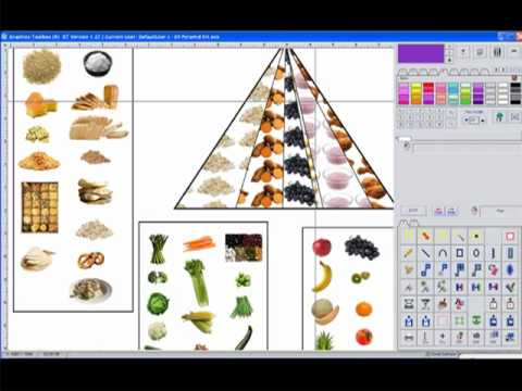 Food Pyramid - Meeting Science Core Standards with Graphics Toolbox Grades K-5