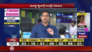 EVM tampering in Telangana in Eelection 2018