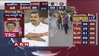 Telangana Elections Results LIVE - TRS Leads in 39-Congress 30  - netivaarthalu.com