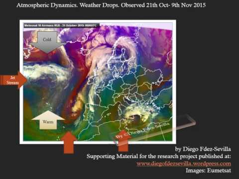 Drops of weather Observation and Forecast By Diego Fdez Sevilla Nov 2015