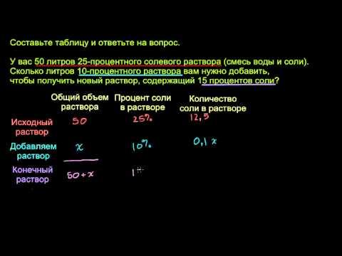 Как приготовить 10% раствор соли - видео