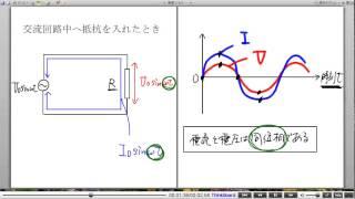 高校物理解説講義:「交流回路」講義8