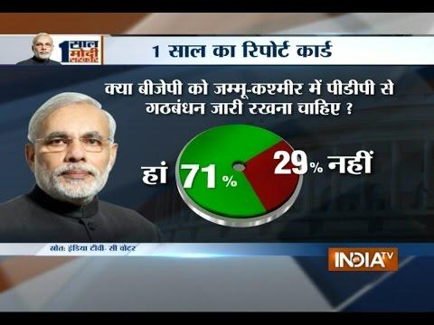 1-year of Modi Govt: Ravi Shankar Prasad Exclusive Interview on India TV