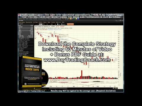 Inside day trading system