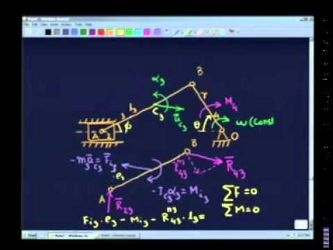 Rigid body motion : Dynamic Force Analysis of Mechanisms (Graphical Method)
