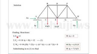 The Mechanic - English - Truss Analysis Using Method of Joints Part 1 of 2