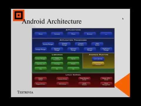 Mobile Application Architecture