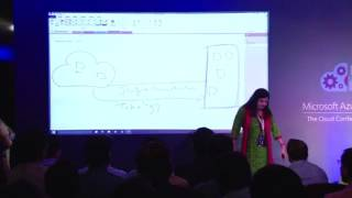Microsoft Azure Conference 2015 Designing & Implementing Azure Cloud Solutions
