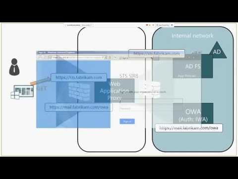 Web Application Proxy (wap) And Application Request Routing (arr) video