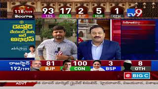 Pin drop silence at Gandhi Bhavan || Telangana Election Results 2018