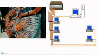 Infraestructura de la red.