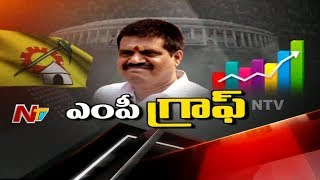 Anakapalli MP Muttamsetti Srinivasa Rao || Special Ground Report || MP Graph