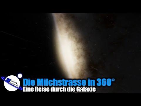 Astronomie: Unsere Milchstrasse in 360 Grad