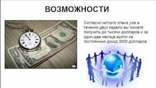 Малый бизнес как получить кредит