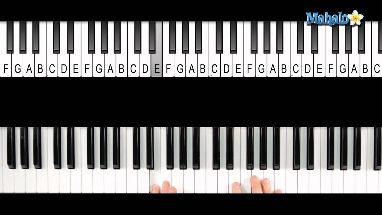 How to Play a C Major 7  C Major 7 Chord Piano