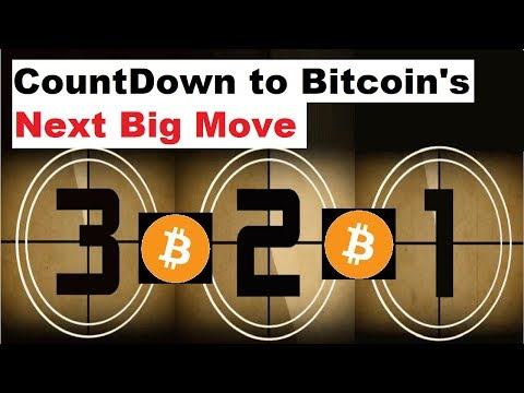 This is the Next Big Move in Bitcoin