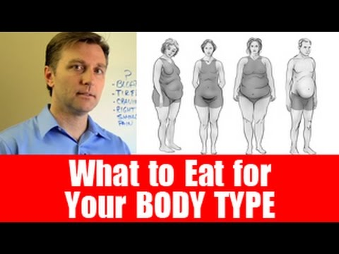 The Body Type Diets - What to Eat for Each Type