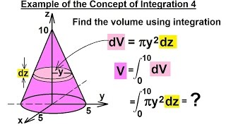 Calculus 2: Integration (9 of 9) Find the Exact Volume of a Cone 4