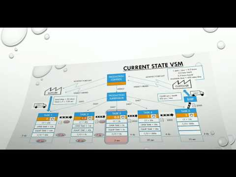 1.4 Value Stream Mapping