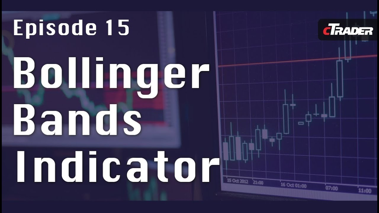 Bollinger bands review