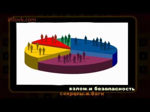 Новости,секреты,взлом и безопасность vkontakte. - Первые соц сети в СНГ по