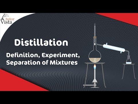 Distillation Youtube