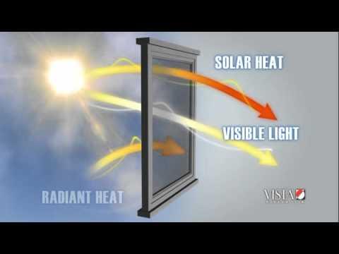 Sarasota FL Only Low-EGlass Insulation Technology Window Film Dealer.
