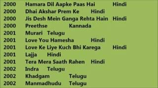 Sonali Bendre Movies List