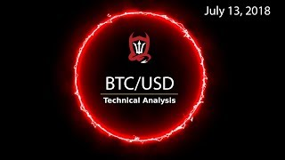 Bitcoin Technical Analysis (BTC/USD) : Friends of the Devil... [07/13/2018]