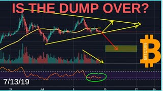 IS THIS THE BITCOIN FINAL DUMP BEFORE 16.3?