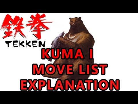 Tekken 1 - Kuma I Move List Explanation (Quick Video Showcase)