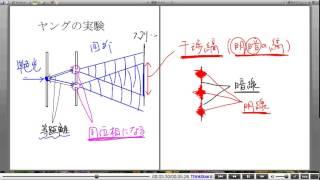 高校物理解説講義:「光の干渉」講義3