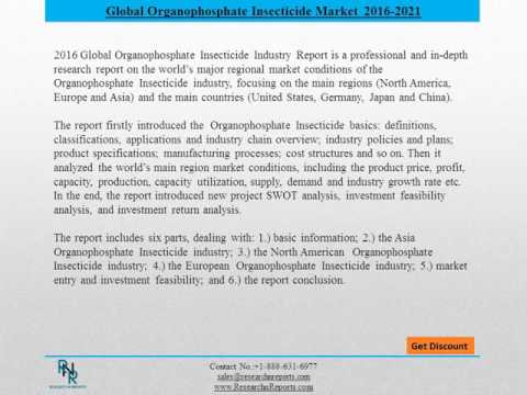 Global organophosphate insecticide market forecast 2021:Research n reports
