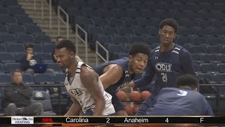 Old Dominion Basketball Preview