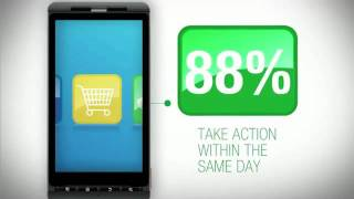 Smartphone - Google Mobile Marketing Stats