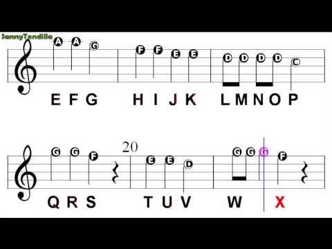 Guitar for Beginners  Coursera
