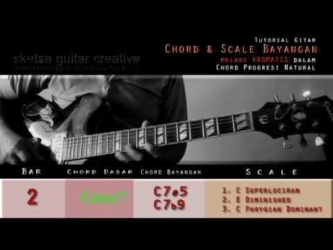 Improvisasi Gitar JAzz : Chord & Melodi Bayangan Fmay7-Em7-Dm7-Cmay7 (bagian 2)