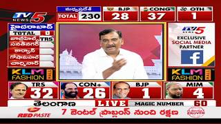 Debate On Telangana Election Results #2 | Assembly Elections 2018