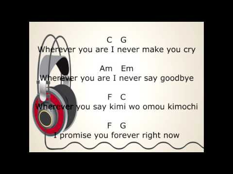 Chord and Lyrics One Ok Rock  Wherever you are