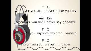Chord and Lyrics One Ok Rock - Wherever you are