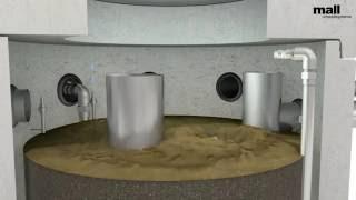 Depuratore acque di lavaggio NEUTRAbio