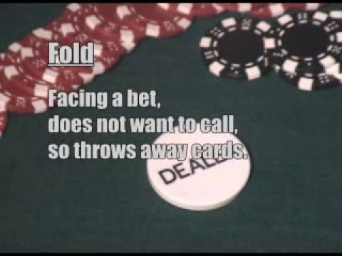 How to play: Texas Holdem Poker