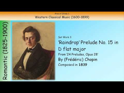 Шопен Фредерик - Prelude No.15 In D Flat Major (Raindrop Prelude)