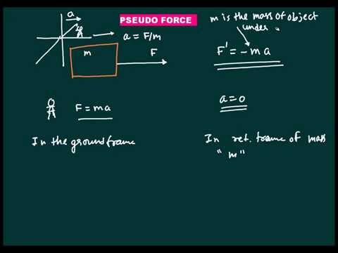 newton#39;s law of motion