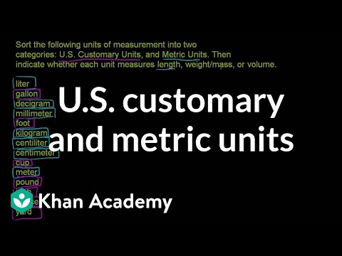 Khan Academy - U.S. Customary And Metric Units