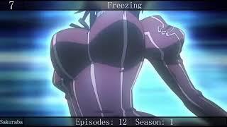 Top 20 Martial Arts Anime [HD]