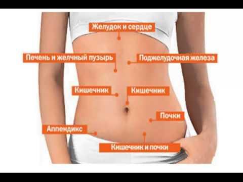 Сильные боли в желудке как лечить и что это такое