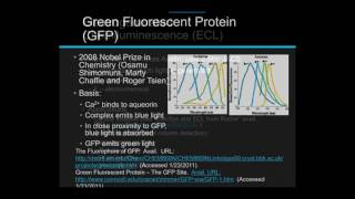 Emission Spectroscopy Applications